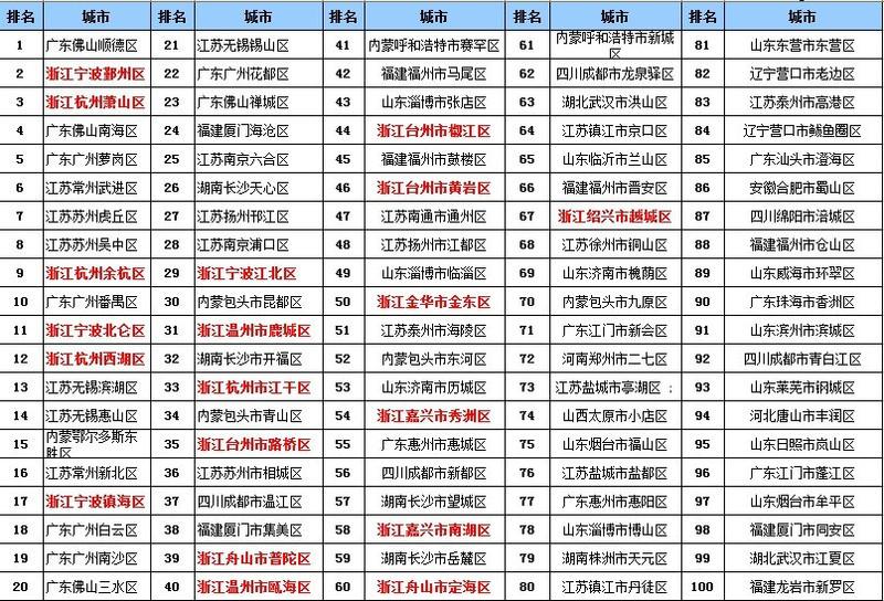 山东人口排名_2011江苏人口排名